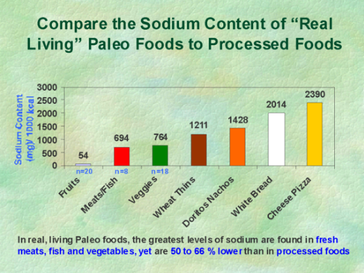 https://thepaleodiet-assets.s3.amazonaws.com/images/Screen-Shot-2016-08-22-at-4.21.44-PM.png?mtime=20200115120034&focal=none