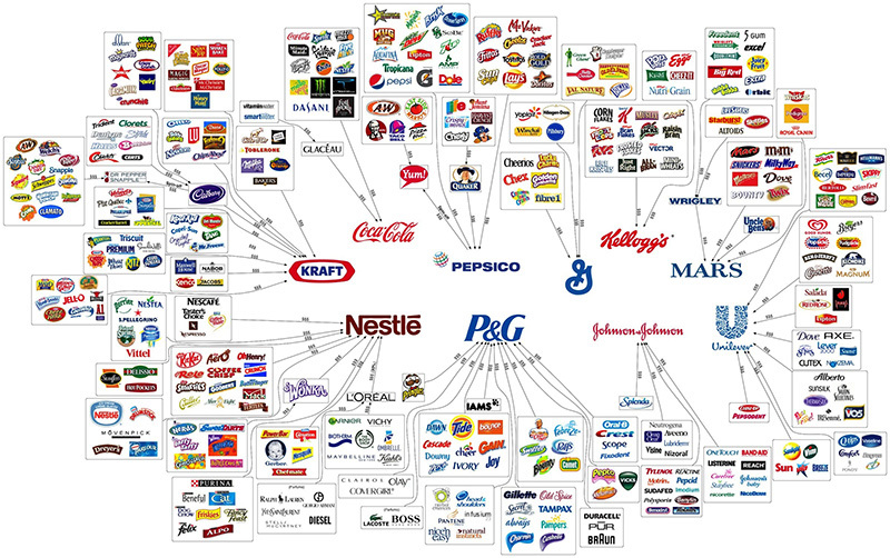 The Dark Side of the Food Industry image