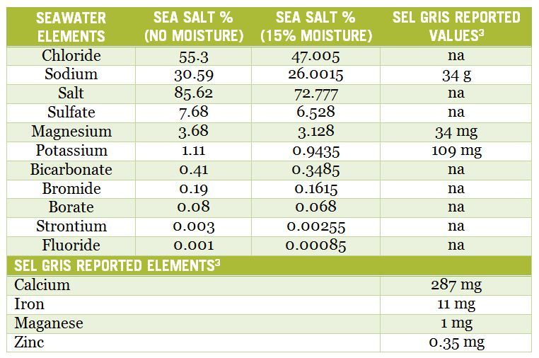 https://thepaleodiet-assets.s3.amazonaws.com/images/table11.jpg?mtime=20200115114403&focal=none